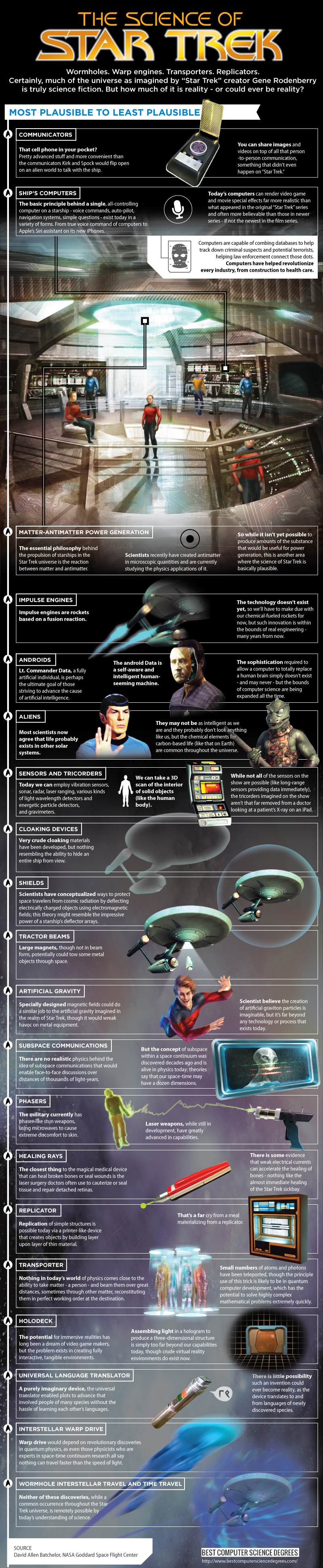The Science of Star Trekk
